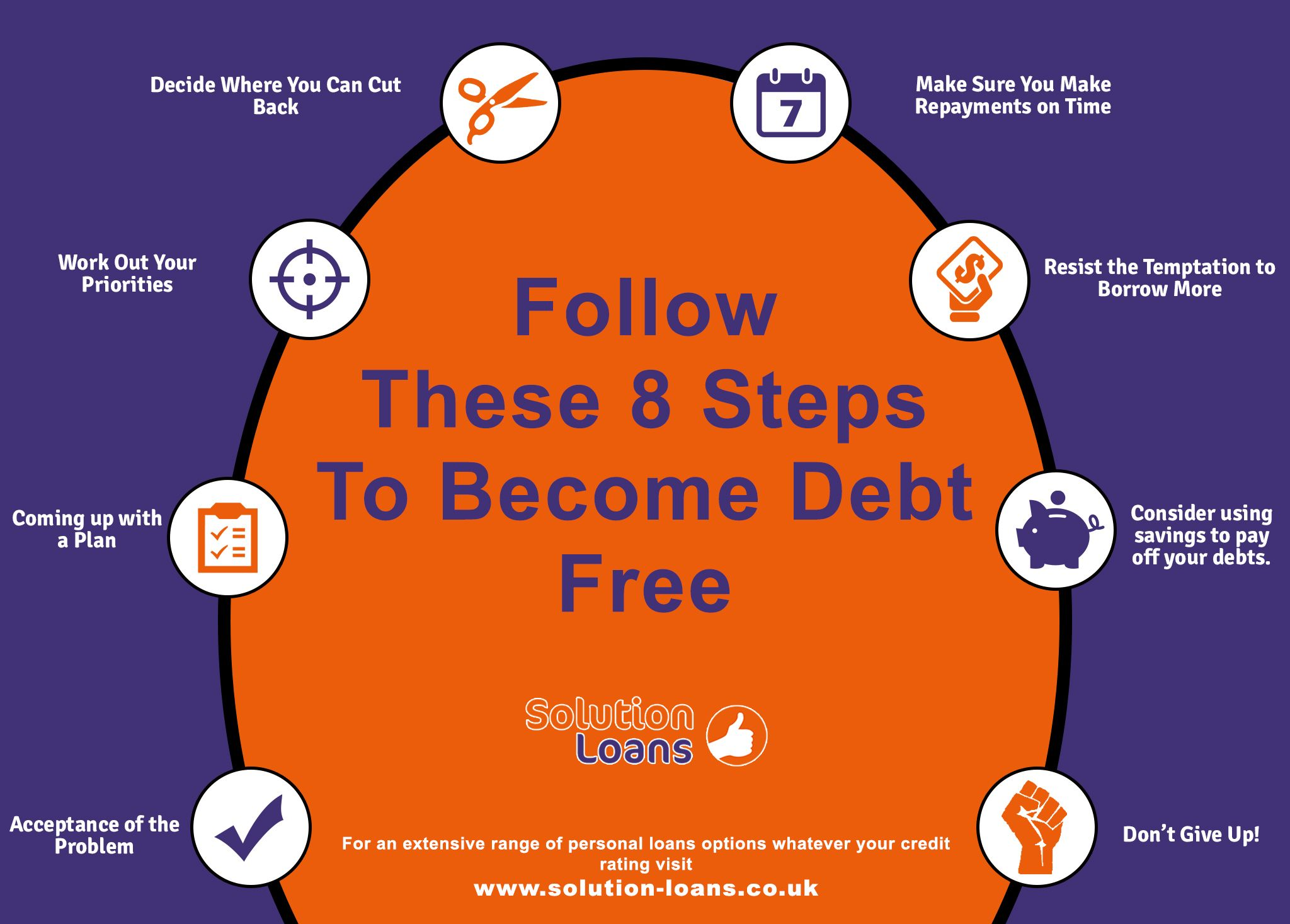 Repaying debt does not have to be the mountain to climb that it often seems. Follow these steps to see how