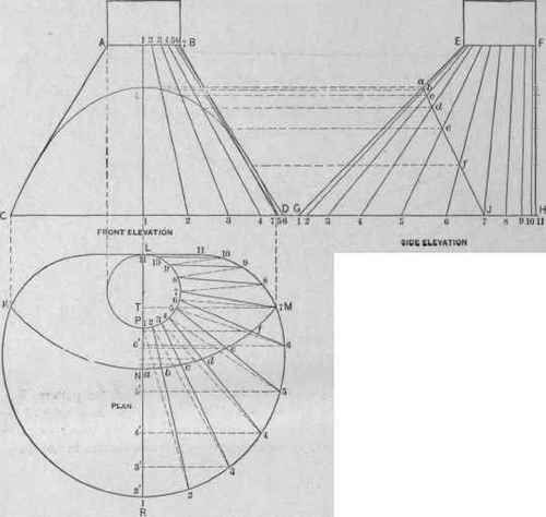 Problem 199 Pattern For The Hood Of A Portable Forge Interesting Drawings Sheet Metal Fabrication Pattern
