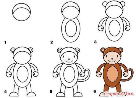 aap tekenen met kleuters   stappenplannen tekenen - dibujos para