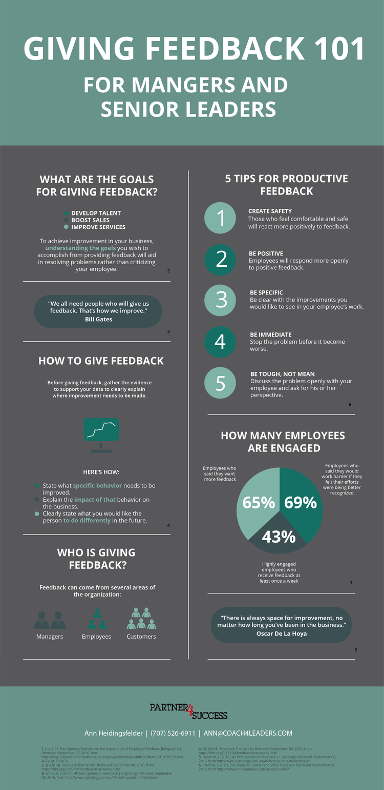 Infographic: Giving Feedback 101 For Managers