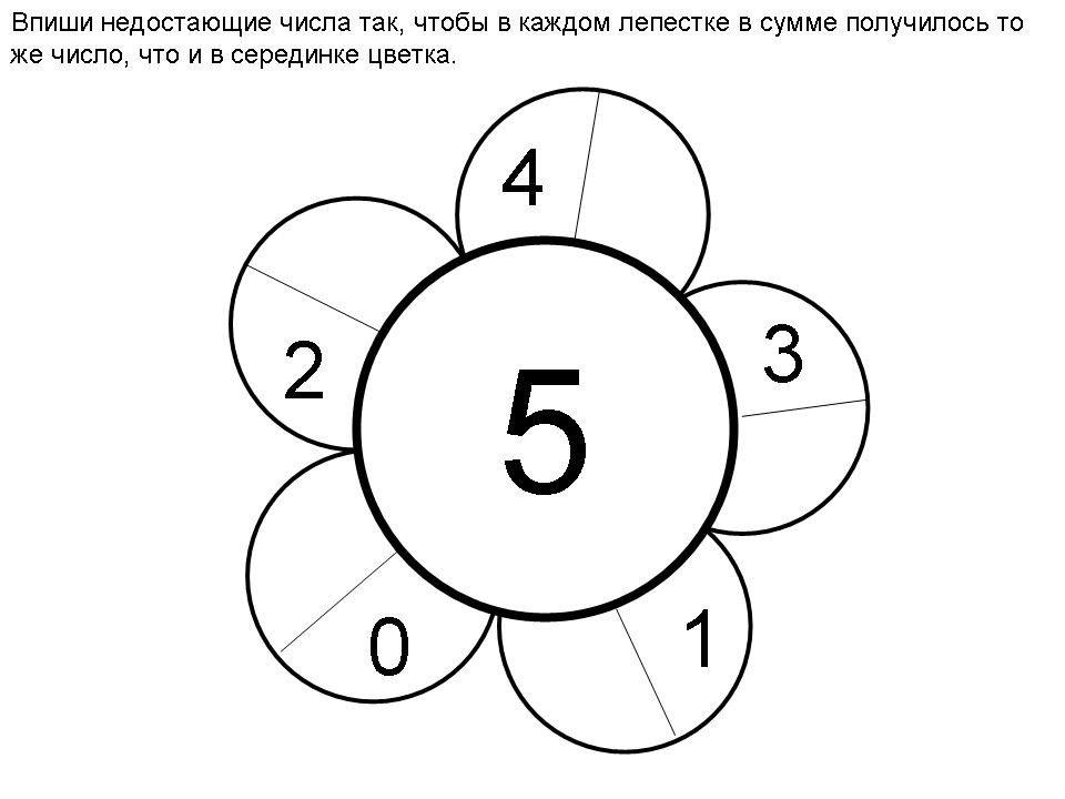 математические картинки в составе чисел получаем