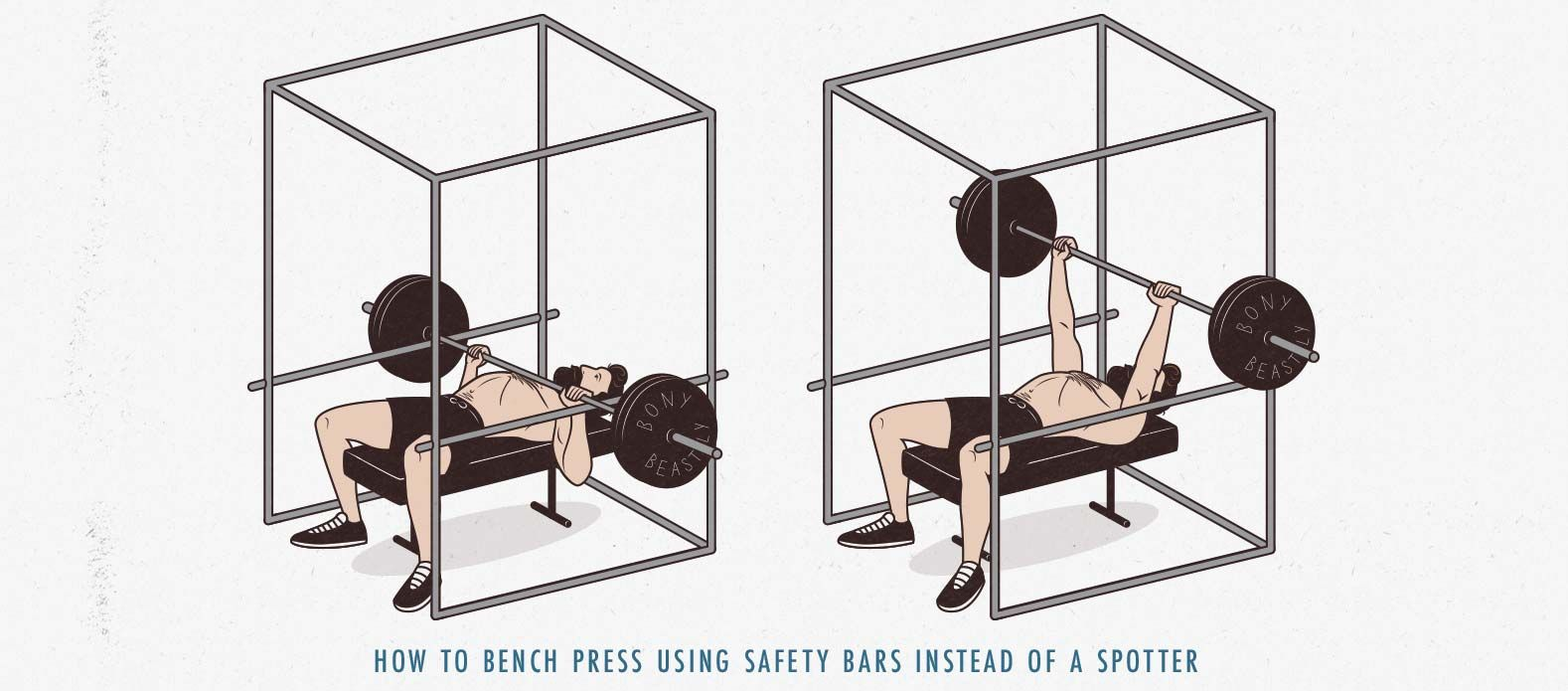How To Bench Press Without A Spotter Best Chest Workout, Chest Workouts,  Skinny Guys