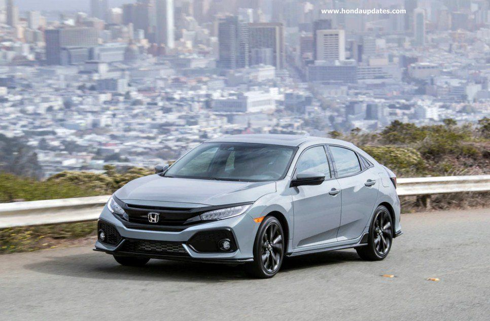 All New 2020 Honda Civic Reviews, Specs, Price and Rating