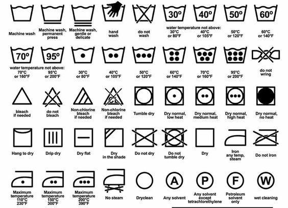 Significato Dei Simboli Di Lavaggio Mini Guida Per Non Rovinare