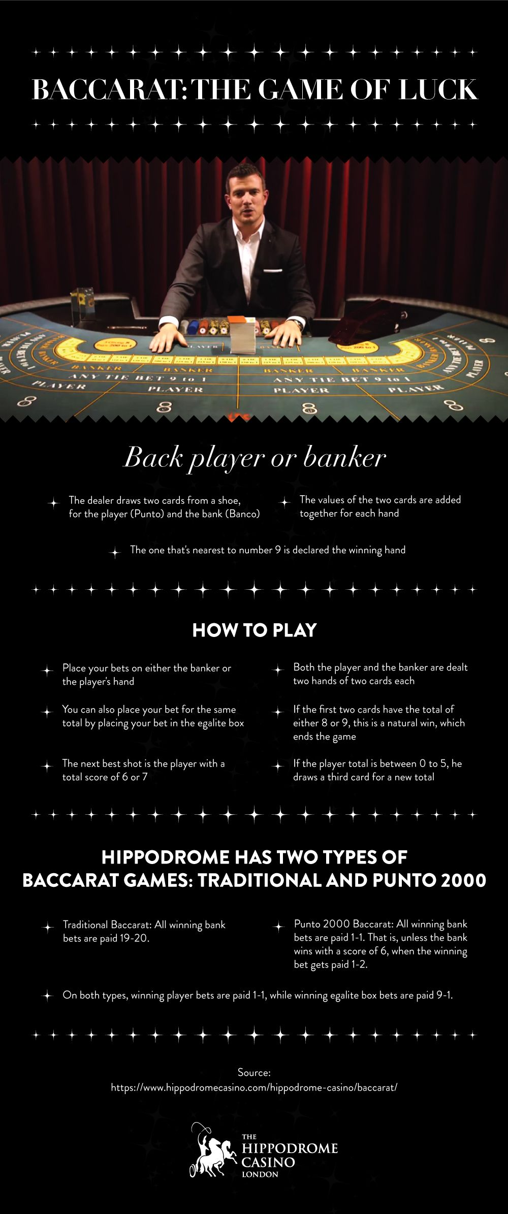 Baccarat The Game Of Luck The Game Is Over Baccarat Luck