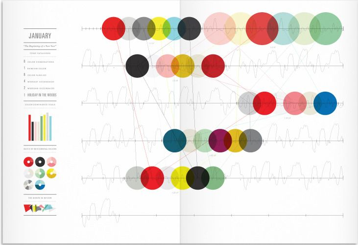 Sleeping Colors infographic / design by Elaine Fong