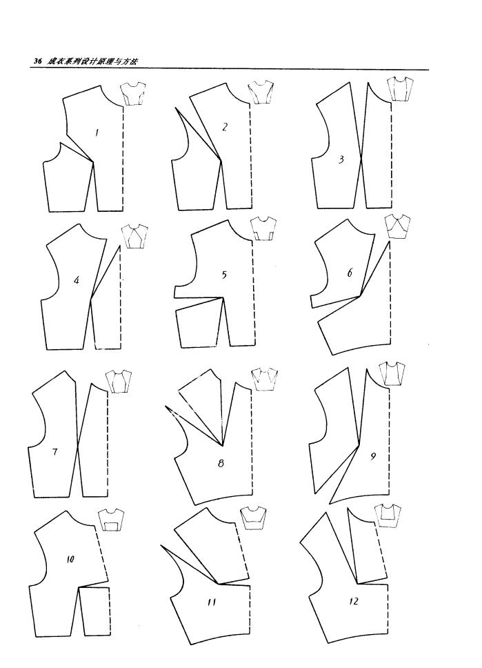Bust dart tricks   costura   Pinterest   Patrones, Costura y Molde