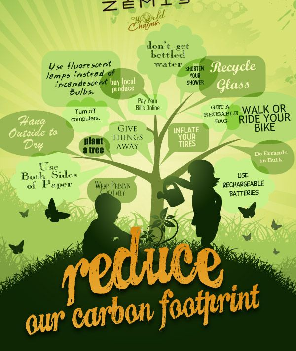 Basic Ways To Reduce Personal Carbon Footprint Reducing Carbon Footprint Footprint Poster Carbon Footprint