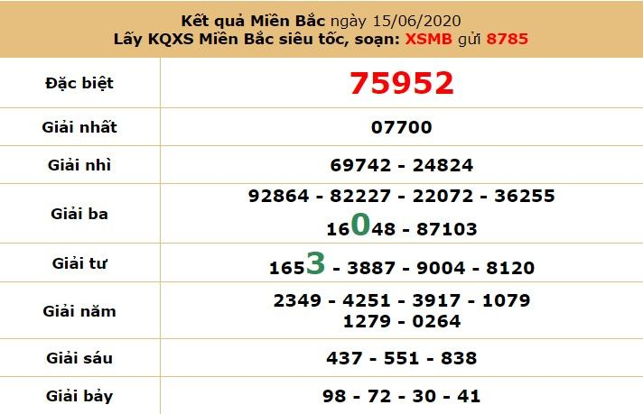 dự đoán xsmb ngày 16-6-2020 3
