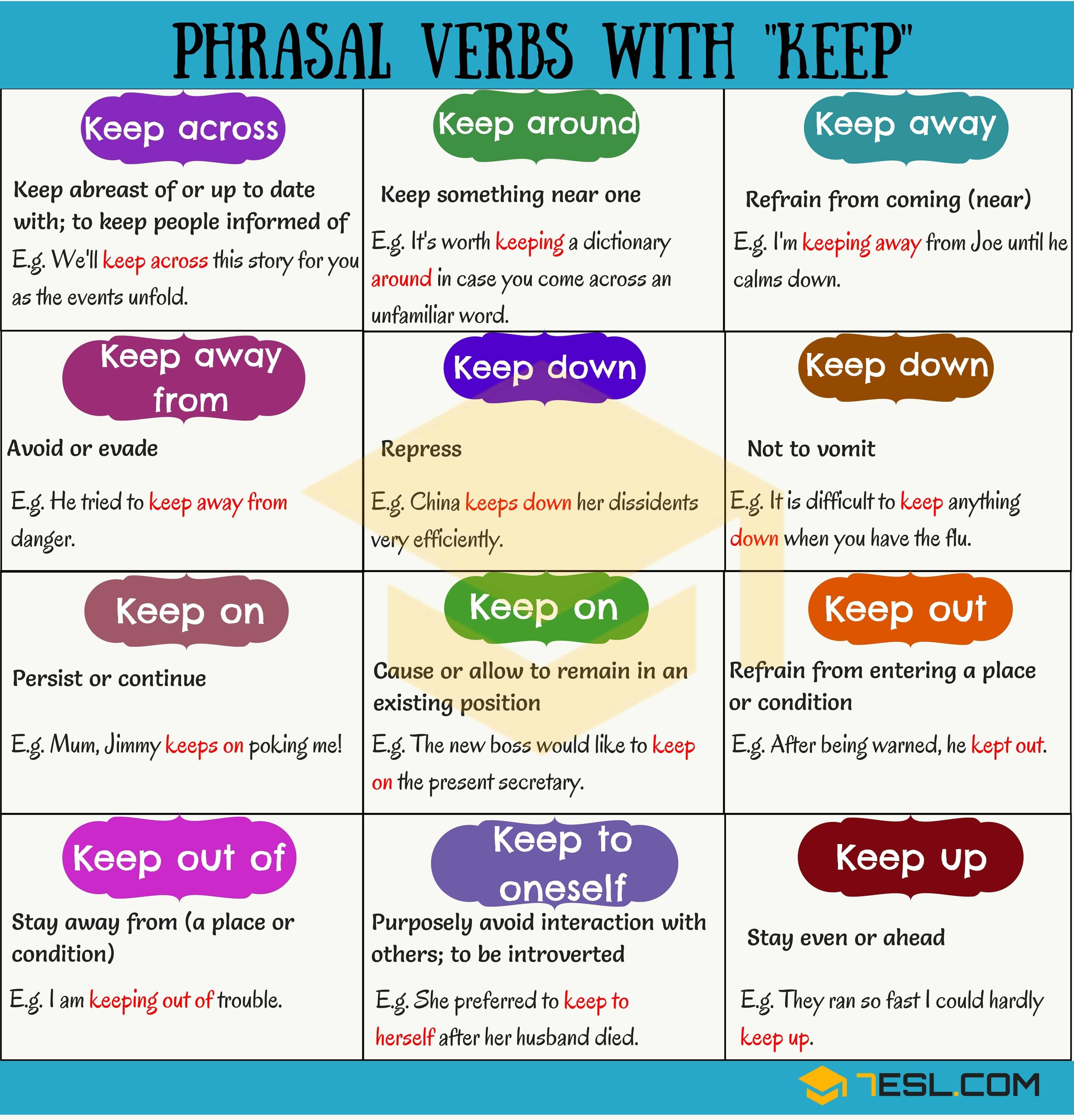 28 Phrasal Verbs With Keep Keep Down Keep On Keep Away Keep Up 7esl English Phrases Idioms Verb English Phrases [ 4170 x 4000 Pixel ]