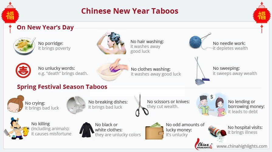 Chinese New Year Taboos And Superstitions 16 Things You Should Not Do In 2020 Chinese New Year Traditions New Years Superstitions Chinese New Year Calendar