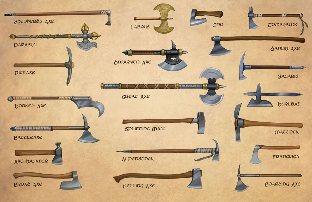 weapons 3 more axes egil thompson d d equipment weapons pinterest schmieden waffen. Black Bedroom Furniture Sets. Home Design Ideas
