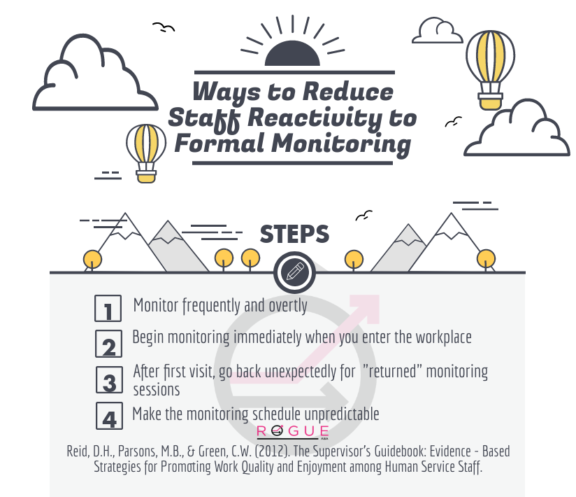 Ways to Reduce Staff Reactivity to Formal Monitoring study