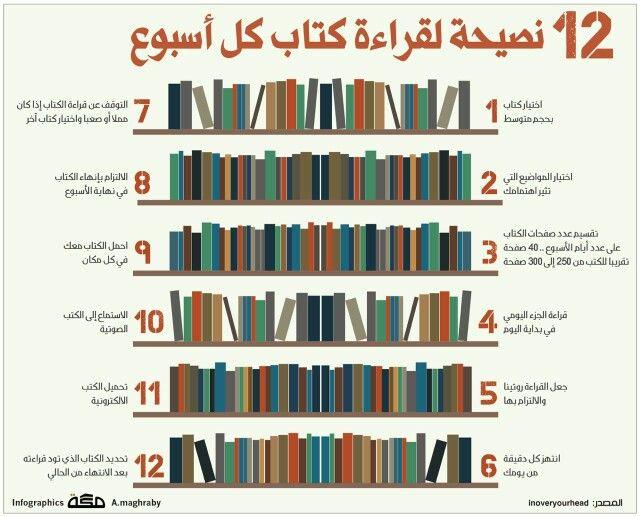 12 نصيحة لقراءة كتاب كل أسبوع Life Skills Activities Inspirational Books Arabic Books