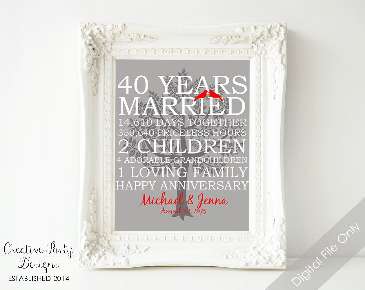 40th Wedding Anniversary Gift 40th Anniversary Print