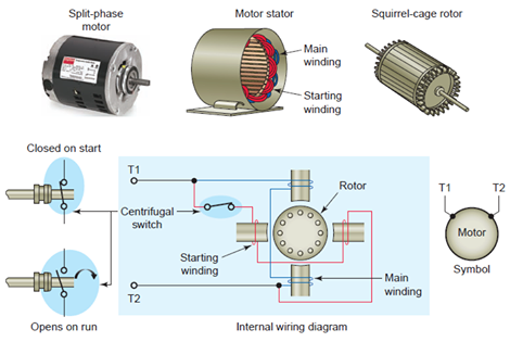 Ac split phase induction motor electrical engineering for Split phase ac motor