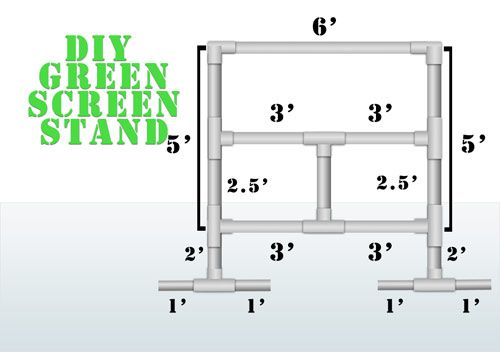 How To Create A DIY Green Screen Setup On The Cheap: Screens