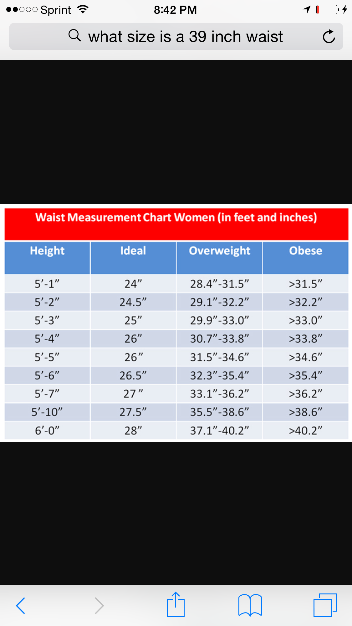 So That Means By No Means Is Any Waist Over A 30 Healthy Even On A Tall Woman I M 52 And My Waist Measurement Chart Fitness Goals For Women Measurement Chart