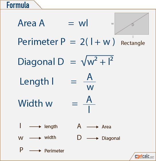 Rectangle Formulas Area Perimeter Diagonal Length Width Rectangle Formula Mathematics Geometry Geometry Formulas