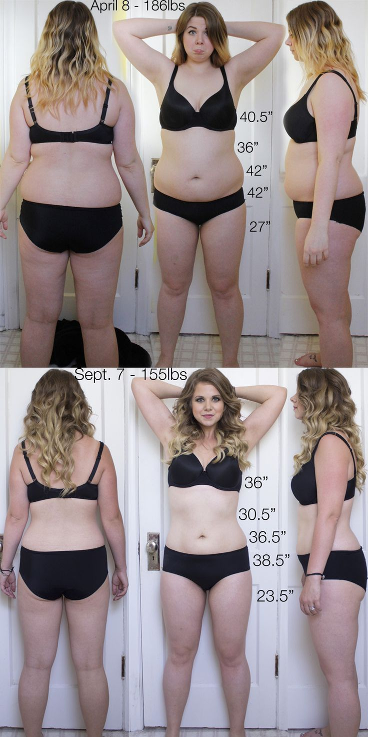 Ketogenic diet weightloss before and after pics. Lose 20 lbs. fast! F/25/55 [186lbs > 155lbs ...