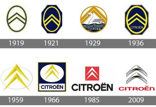 شعار سيتروين Citroen Logo تاريخ ومعنى السيارات الفرنسية ماركات السيارات Citroen Logo Car Logos Automotive Logo