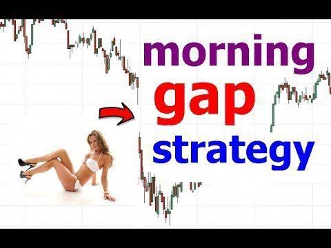 Cryptocurrency trading what is meant by gap