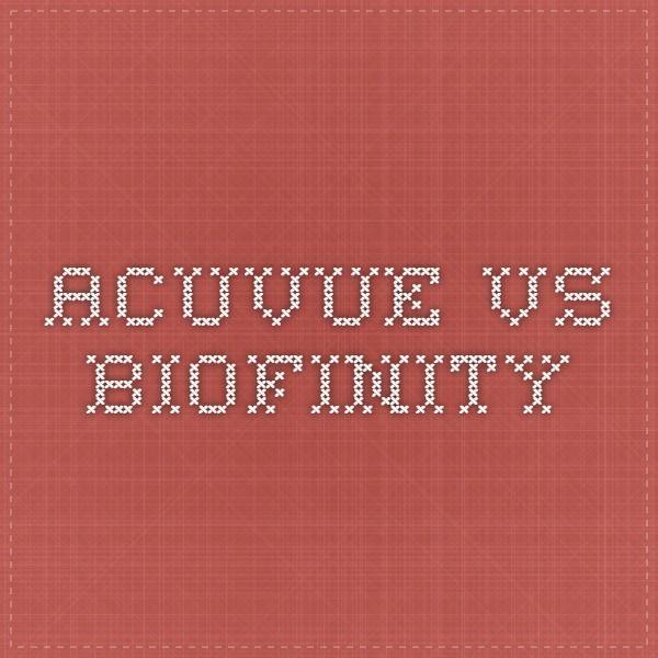 14++ Biofinity review ideas in 2021