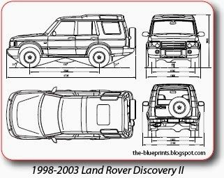 Vector Blueprints   Cars, Trucks, Busses And Others: Land Rover   Vector  Blueprints