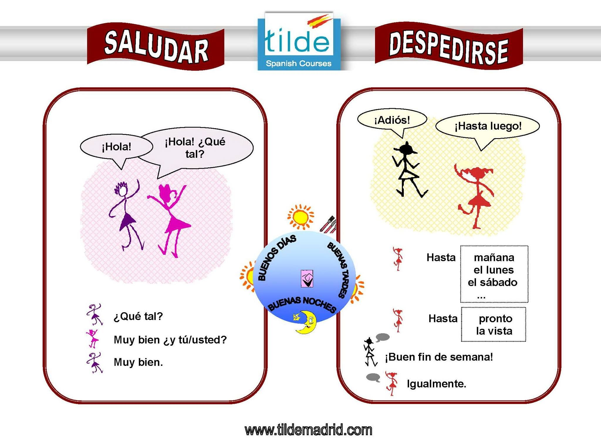 Best Los Saludos Greetings Images On Pinterest Spanish Worksheet For Preschool Rules on Me Book Kindergarten Nana My Family Worksheets For C