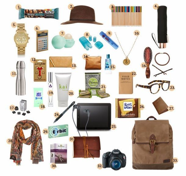 Carry-on Essentials for International Travel | Packing ...