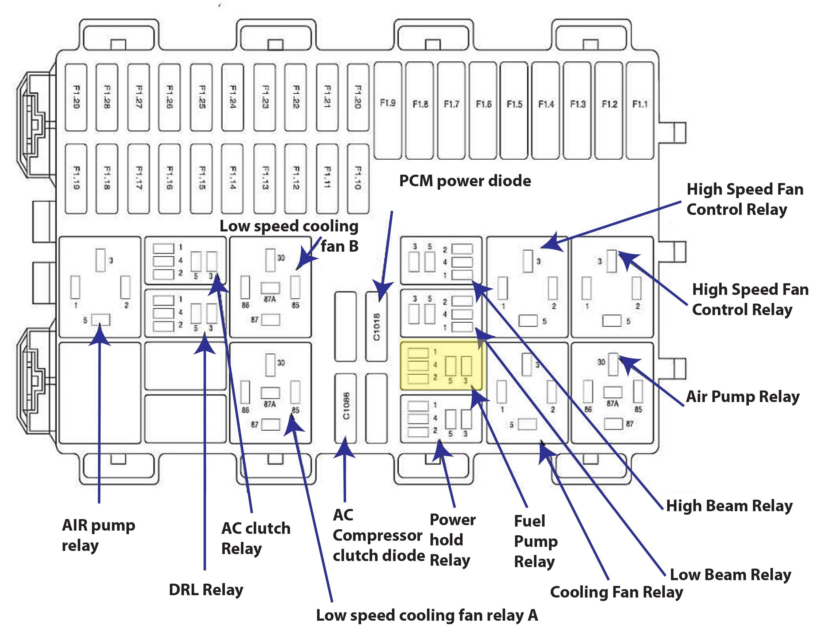 Unique Wiring Diagram Air Conditioning Compressor Ford Focus Ford Focus Engine Diagram