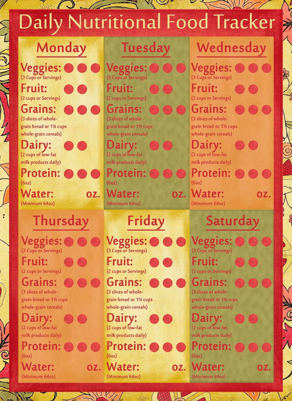 Daily Nutritional Food Tracker With Images