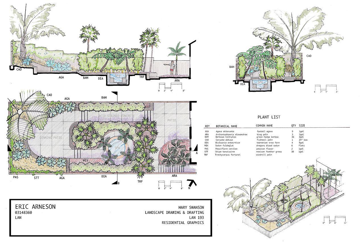 Backyard Landscape Design By Eric Arneson School Of Landscape Architecture Landscape Design Drawings Backyard Landscaping Designs Landscape