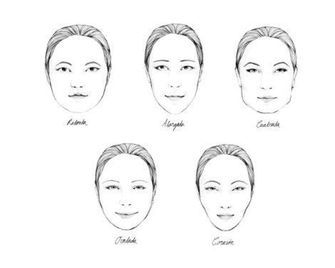 TIPOS DE CARA CEJAS expresion oral Pinterest Tipos de cara - tipos de cejas