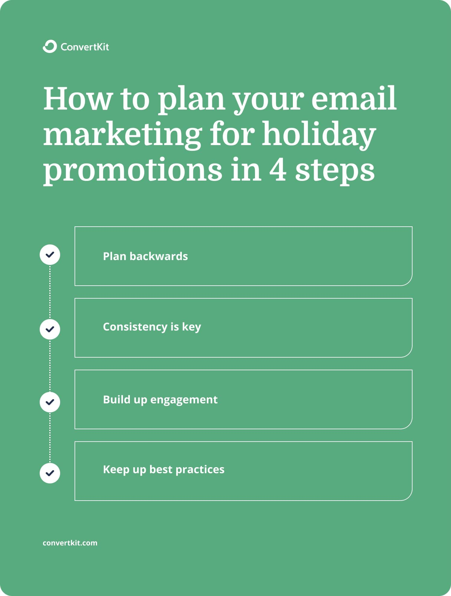 4 steps to easily plan your email marketing for holiday