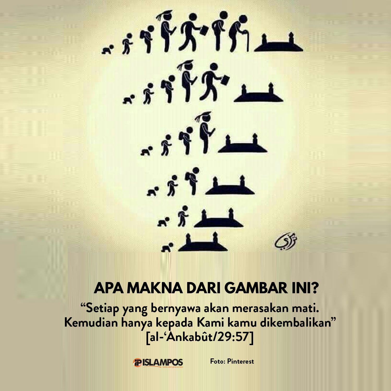 Apa Makna Dari Gambar Ini   Islamic quotes, Kutipan quran, Kata kata mutiara