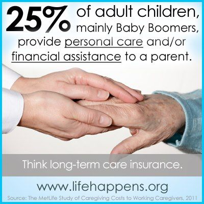 Long-term care insurance for your parents can help you ...