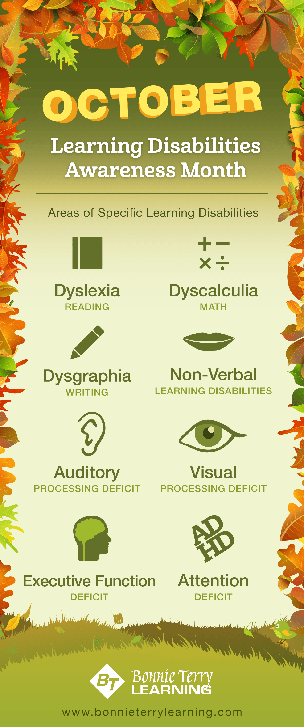 Pin On All About Dyslexia Amp Ld