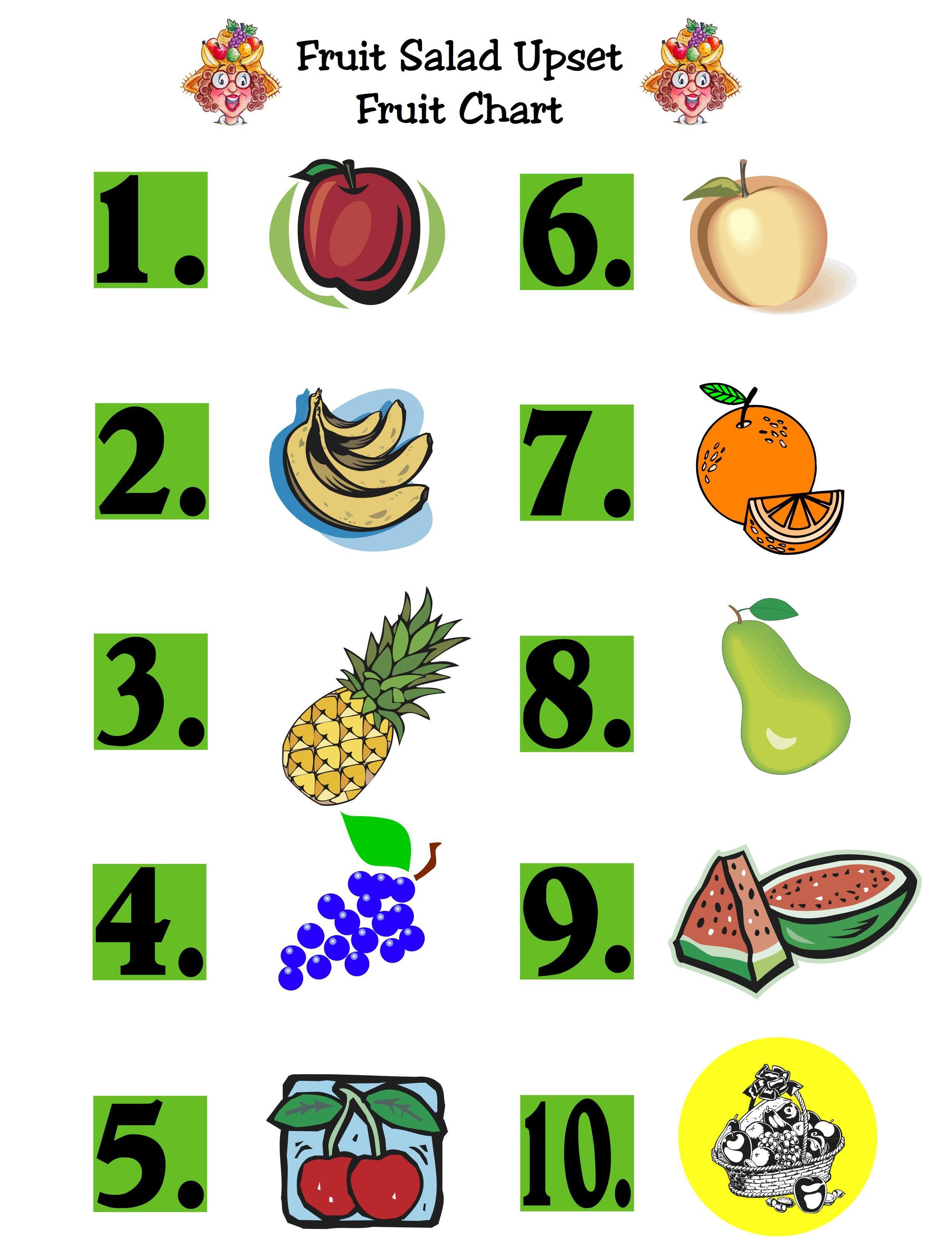 18-SL-Music-Fruit-salad-Chart.jpeg (2475×3229) | Catholic games ...
