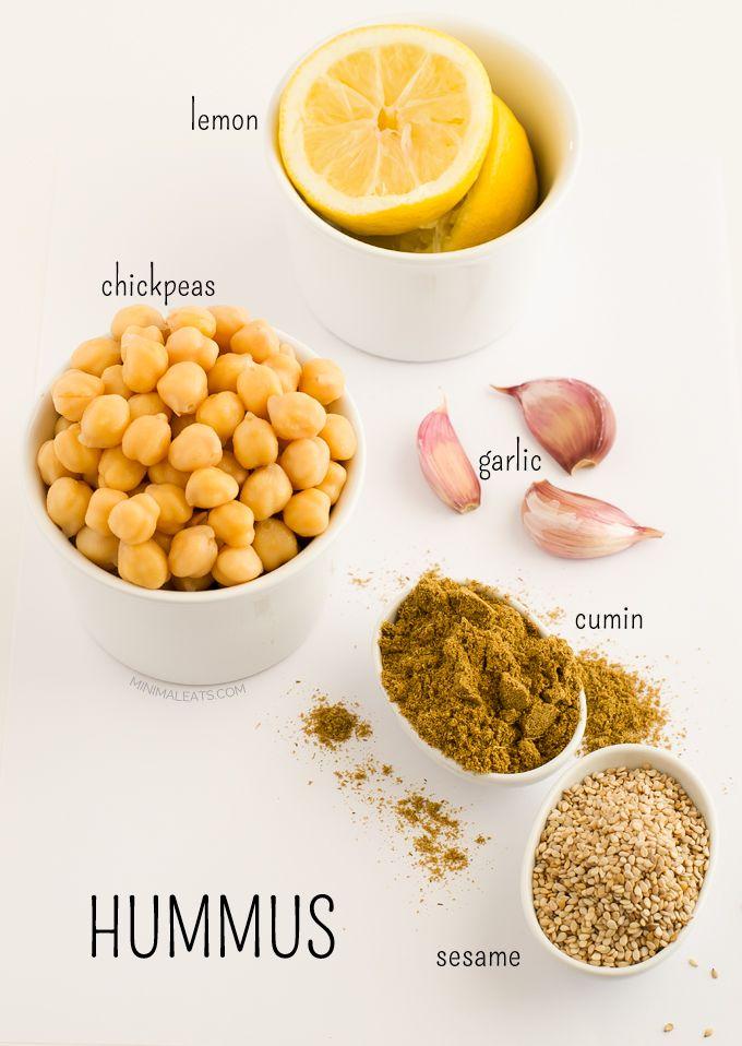 was ist humus