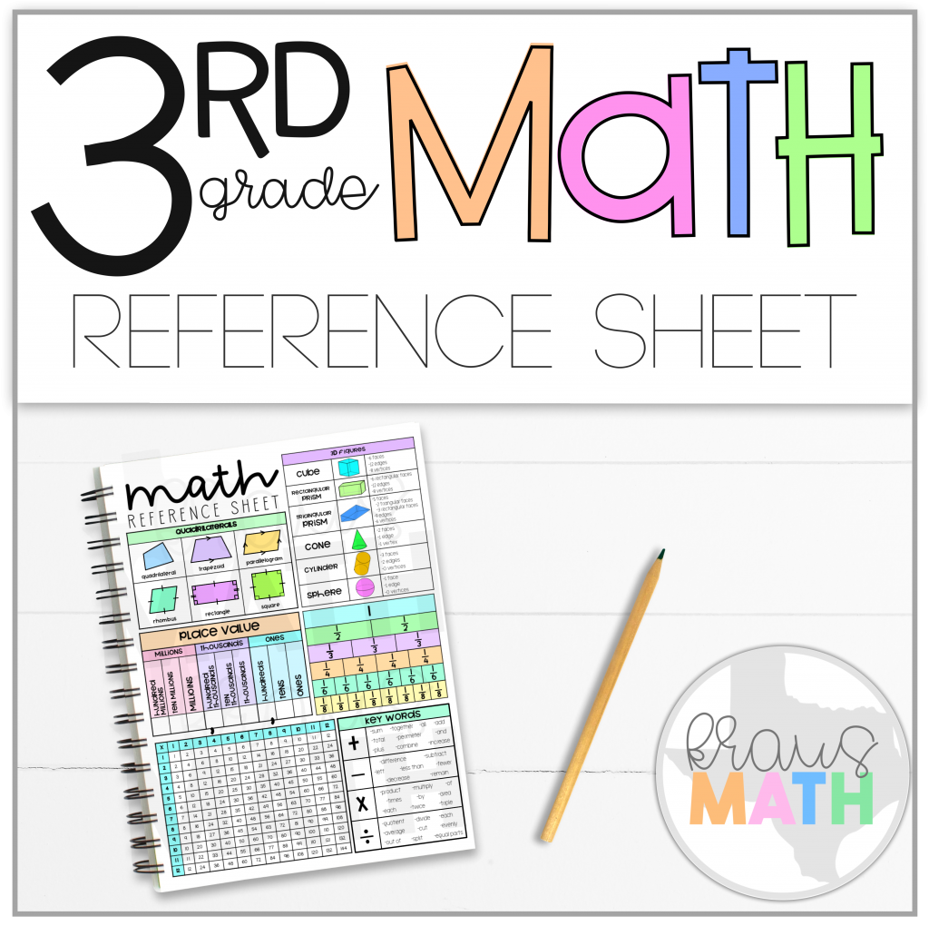 3rd Grade Math Reference Sheet
