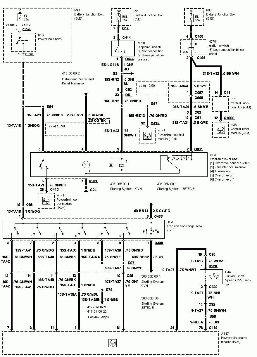 Ford Control Module Wiring Data Wiring Diagram Update