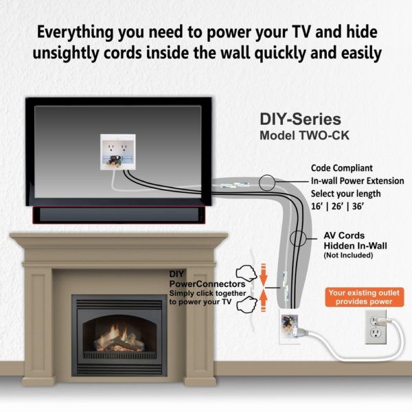 Hiding Wires For A Tv Above Fireplace Extension Kit Bridge