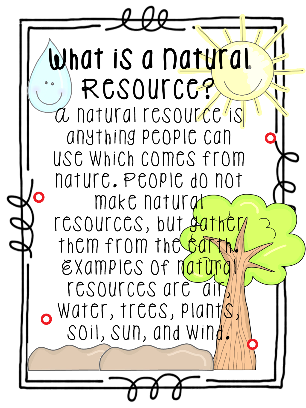 Natural Resources By Arleigh West Natural Resources Lesson Natural Resources Anchor Chart Natural Resources Activities [ 1365 x 1024 Pixel ]
