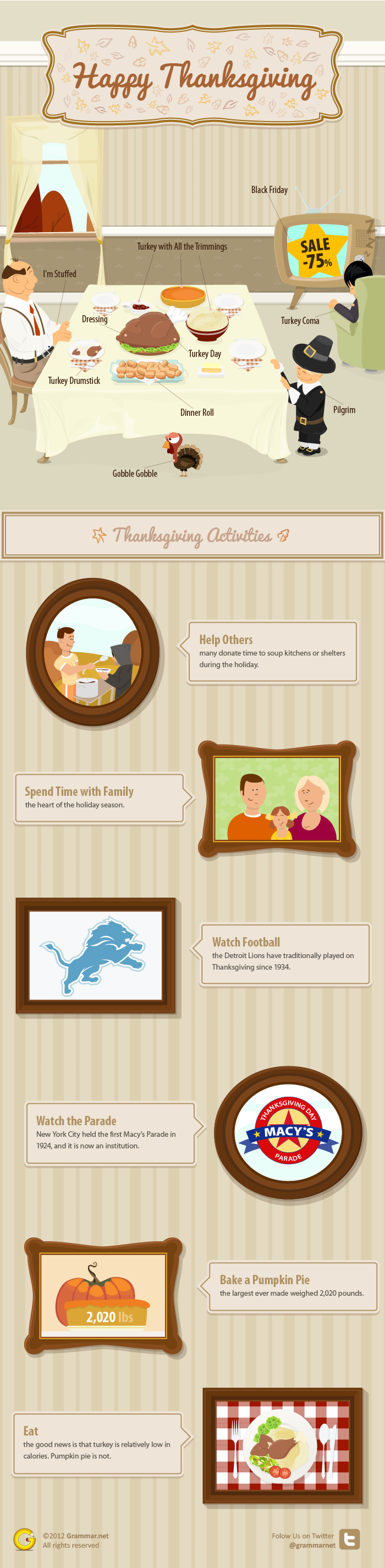 Thanksgiving Vocabulary Gobble Gobble Anglais