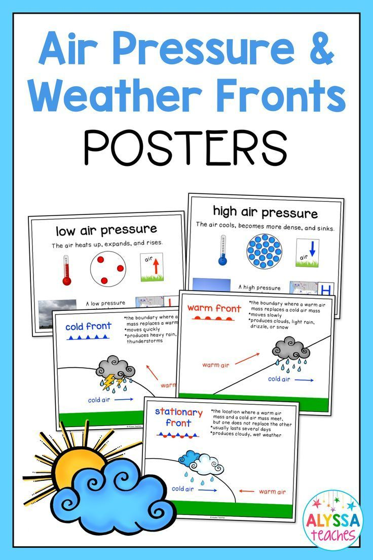 Air Pressure And Weather Fronts Posters Students
