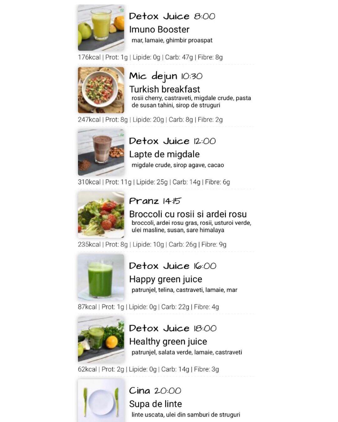 8 diete alcaline pentru o sănătate de fier