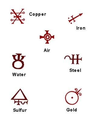 Alchemy Signs Next Line Pinterest Alchemy Symbols And Tattoo
