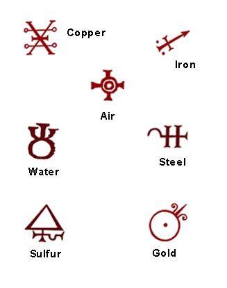 Alchemy signs next line pinterest alchemy symbols and tattoo alchemical emblems occult diagrams and memory arts alchemy symbols urtaz Gallery