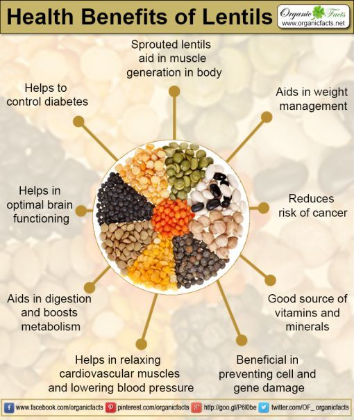 Lentils - The World's Healthiest Foods